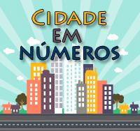 Cidade em Números