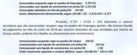 Quinta Resposta da PMSCS Sobre Diferença de Quantidade de Cargos Ocupados