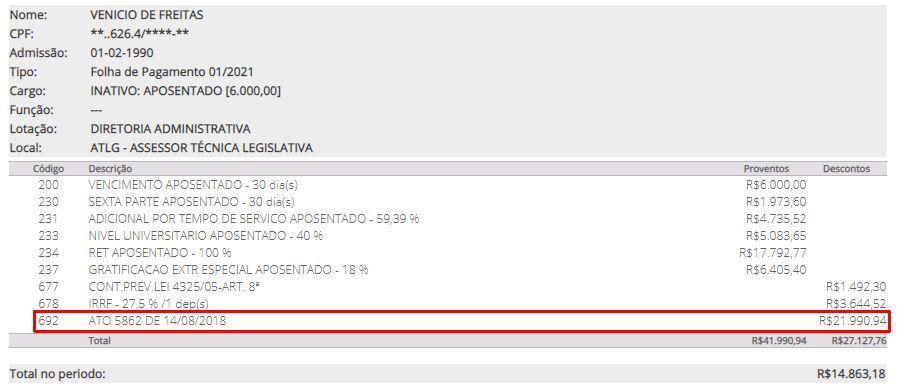 Holerite folha de pagamento de janeiro de 2021 de Venício de Freitas