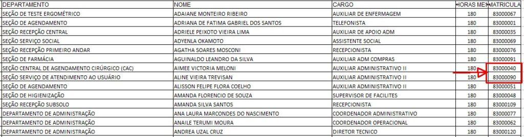 Planilha unidade AME Sorocaba FUABC com nomes 12/2020